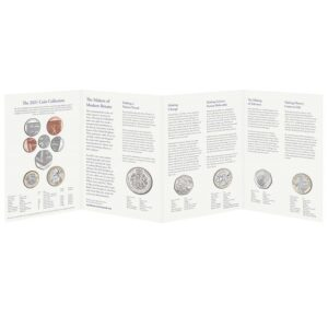 2021 Brilliant Uncirculated Annual Coin Set
